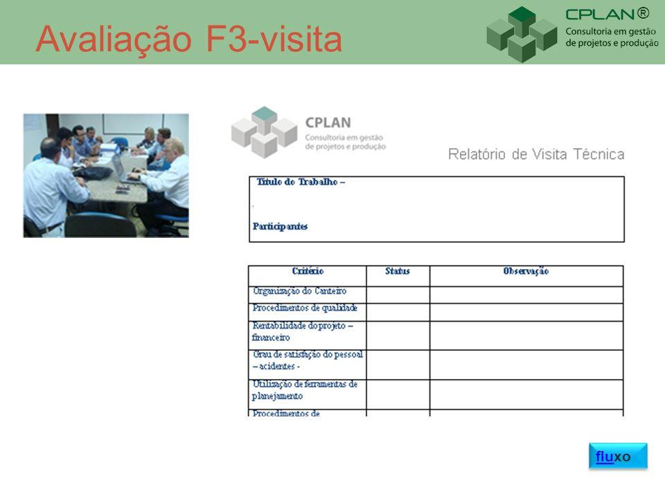 ® Avaliação F3-visita fluxo fluxo