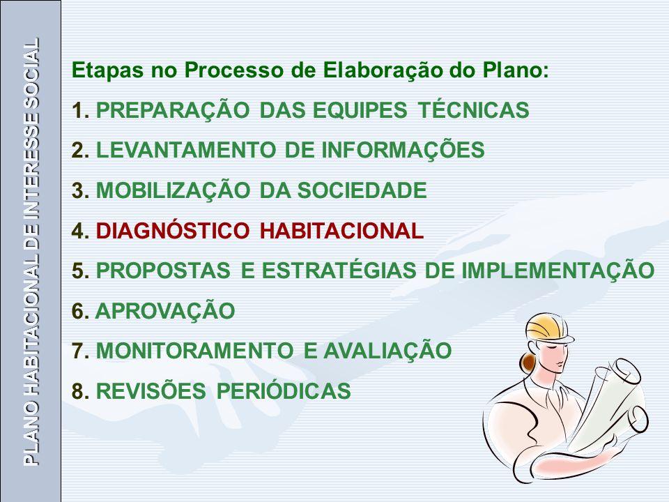 Etapas no Processo de Elaboração do Plano: 1.PREPARAÇÃO DAS EQUIPES TÉCNICAS 2.