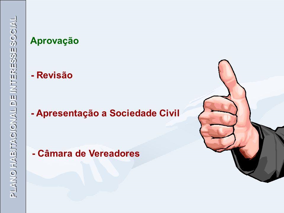 Aprovação - Revisão - Câmara de Vereadores - Apresentação a Sociedade Civil PLANO HABITACIONAL DE INTERESSE SOCIAL