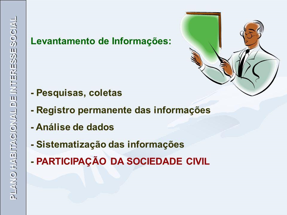 Levantamento de Informações: - Pesquisas, coletas - Registro permanente das informações - Análise de dados - Sistematização das informações - PARTICIPAÇÃO DA SOCIEDADE CIVIL PLANO HABITACIONAL DE INTERESSE SOCIAL