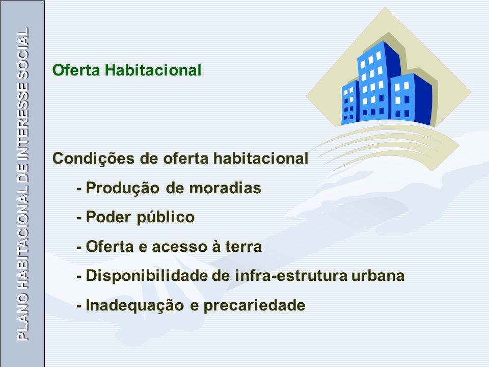 Oferta Habitacional Condições de oferta habitacional - Produção de moradias - Poder público - Oferta e acesso à terra - Disponibilidade de infra-estrutura urbana - Inadequação e precariedade PLANO HABITACIONAL DE INTERESSE SOCIAL