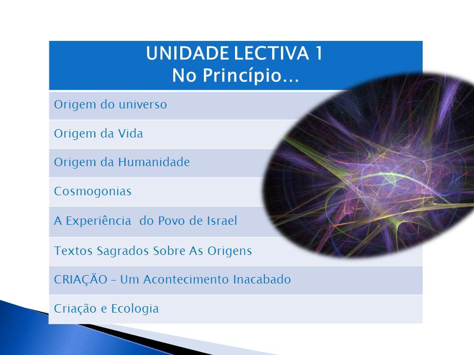 UNIDADE LECTIVA 1 No Princípio… Origem do universo Origem da Vida Origem da Humanidade Cosmogonias A Experiência do Povo de Israel Textos Sagrados Sob