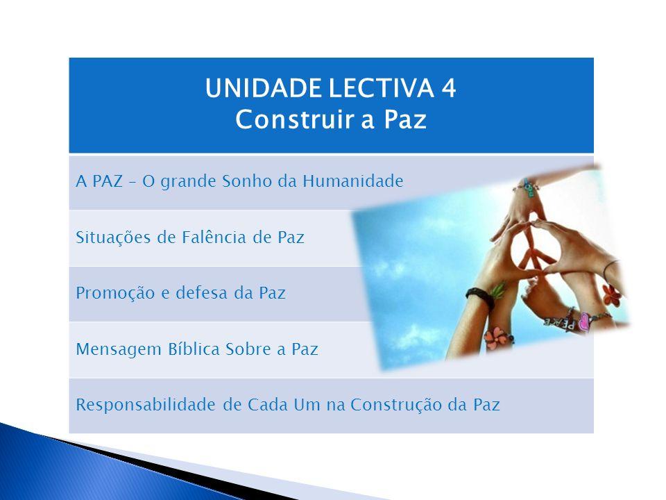 UNIDADE LECTIVA 4 Construir a Paz A PAZ – O grande Sonho da Humanidade Situações de Falência de Paz Promoção e defesa da Paz Mensagem Bíblica Sobre a
