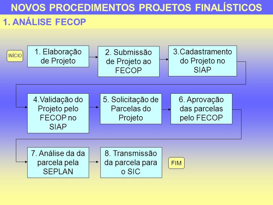 2.ANÁLISE SECON Solicitação de Parcela GASTO SEM CONTRATO .