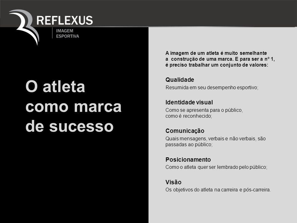 Seleção Reflexus A Reflexus possui um sistema de avaliação que determina a escolha dos atletas com potencial para exploração de imagem.