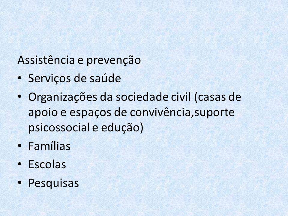 Assistência e prevenção Serviços de saúde Organizações da sociedade civil (casas de apoio e espaços de convivência,suporte psicossocial e edução) Famílias Escolas Pesquisas