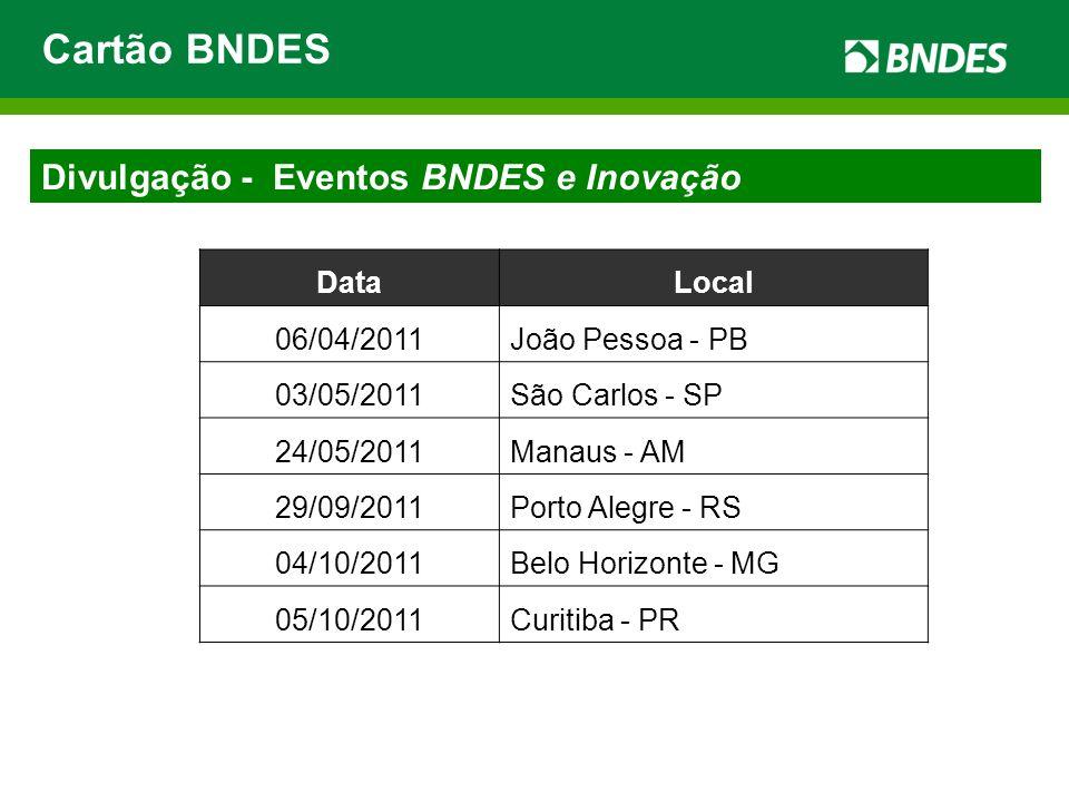 Cartão BNDES Divulgação - Eventos BNDES e Inovação DataLocal 06/04/2011João Pessoa - PB 03/05/2011São Carlos - SP 24/05/2011Manaus - AM 29/09/2011Port
