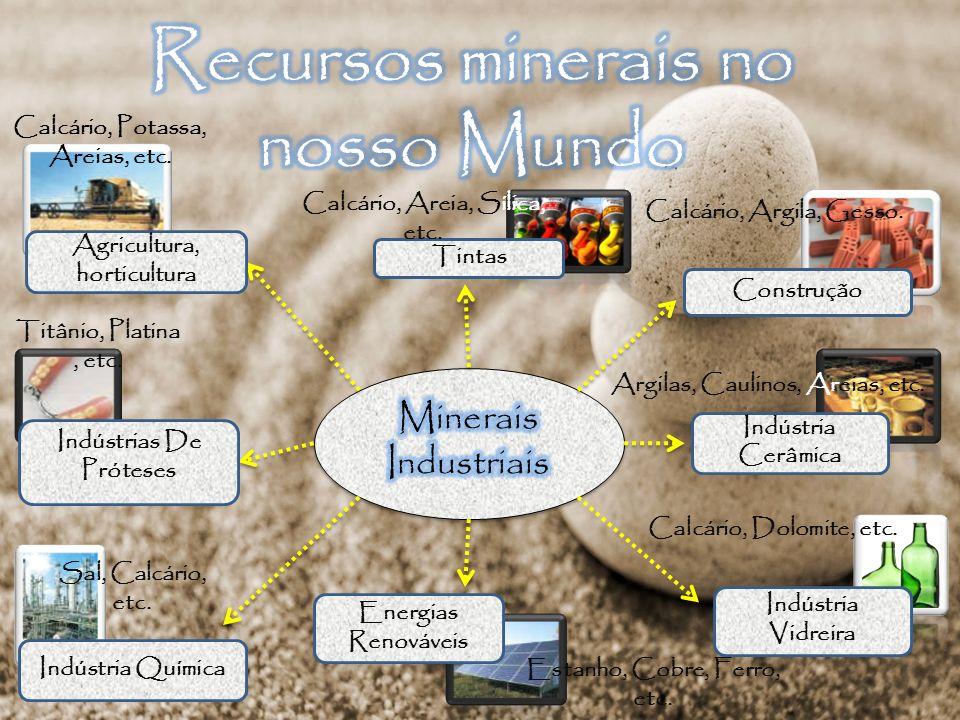 Indústria Cerâmica Indústria Vidreira Construção Tintas Agricultura, horticultura Indústrias De Próteses Indústria Química Energias Renováveis Titânio