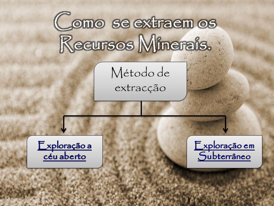 Método de extracção