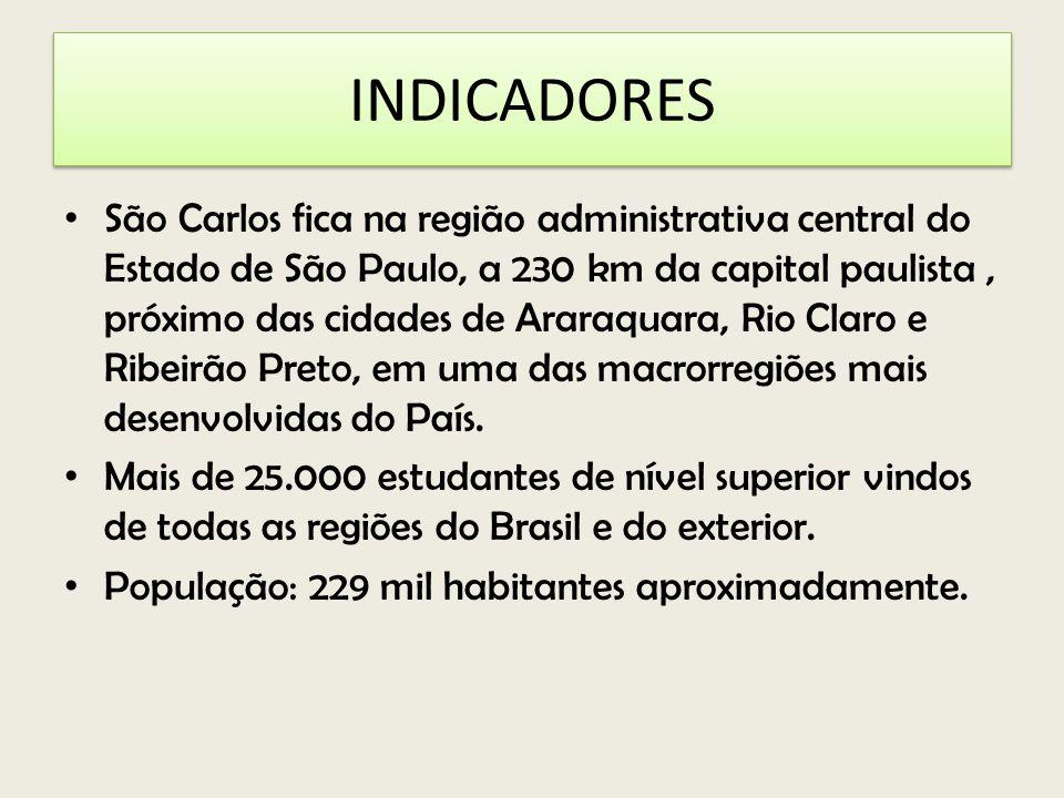 INDICADORES São Carlos fica na região administrativa central do Estado de São Paulo, a 230 km da capital paulista, próximo das cidades de Araraquara, Rio Claro e Ribeirão Preto, em uma das macrorregiões mais desenvolvidas do País.