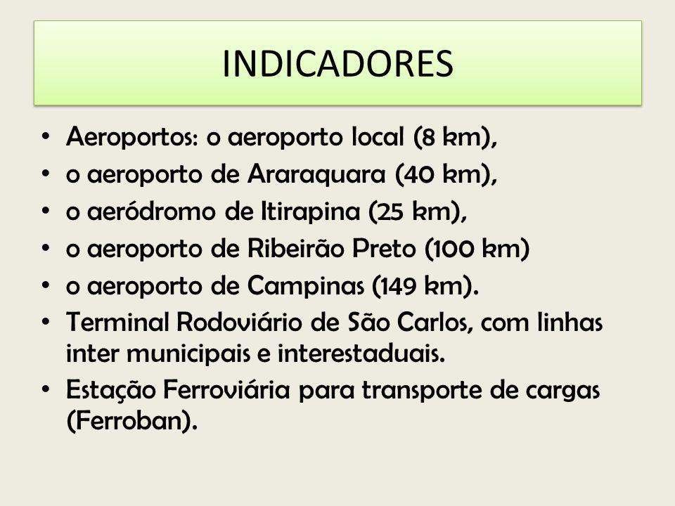 INDICADORES Aeroportos: o aeroporto local (8 km), o aeroporto de Araraquara (40 km), o aeródromo de Itirapina (25 km), o aeroporto de Ribeirão Preto (100 km) o aeroporto de Campinas (149 km).