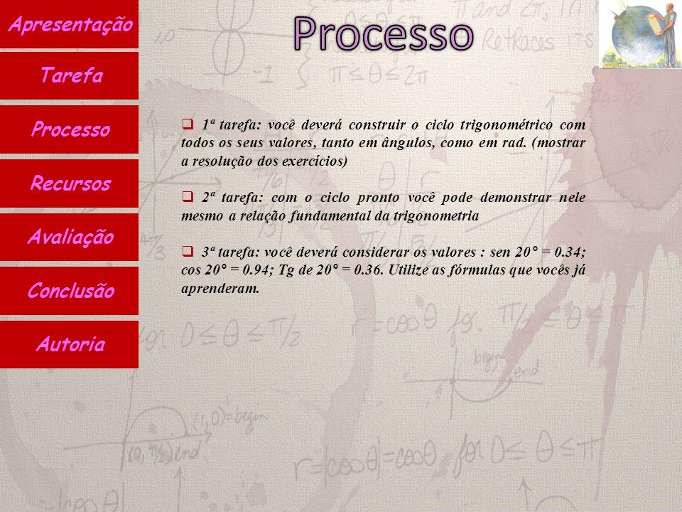 Autoria Conclusão Avaliação Recursos Processo Apresentação Tarefa 1ª tarefa: você deverá construir o ciclo trigonométrico com todos os seus valores, tanto em ângulos, como em rad.