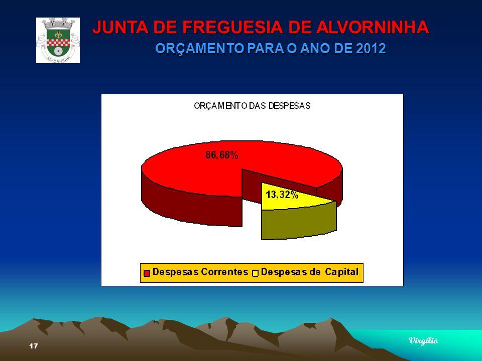 JUNTA DE FREGUESIA DE ALVORNINHA ORÇAMENTO PARA O ANO DE 2012 Virgílio 17