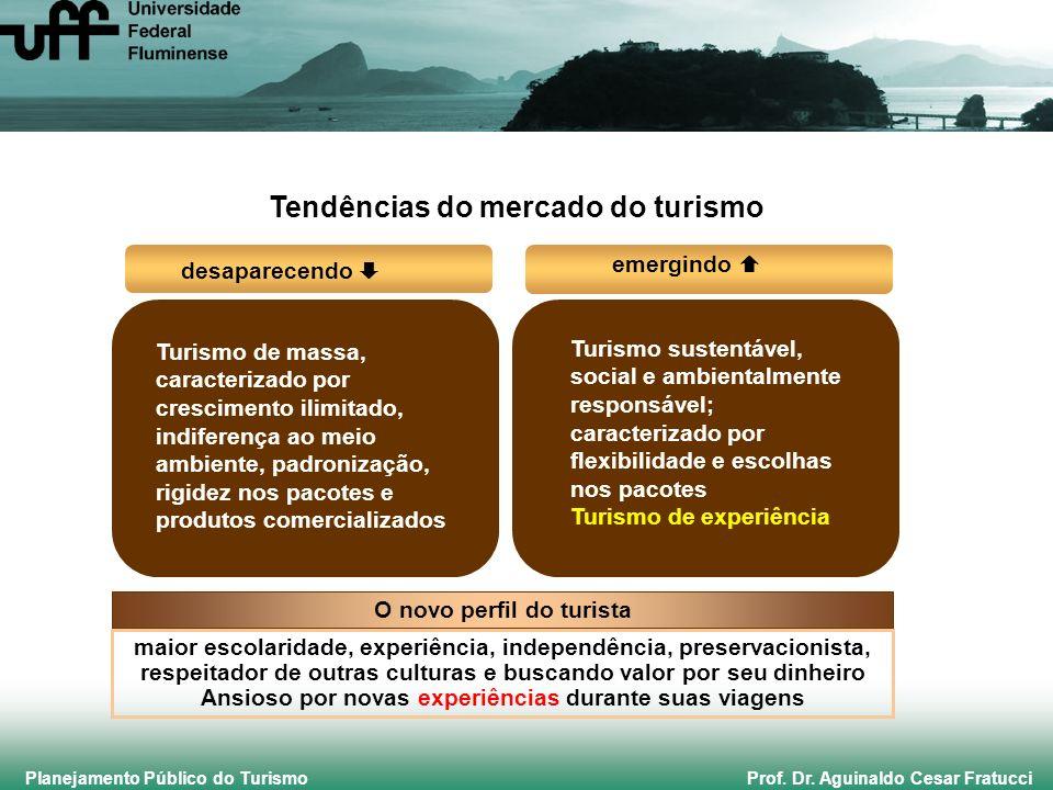 Planejamento Público do Turismo Prof. Dr. Aguinaldo Cesar Fratucci Turismo de massa, caracterizado por crescimento ilimitado, indiferença ao meio ambi