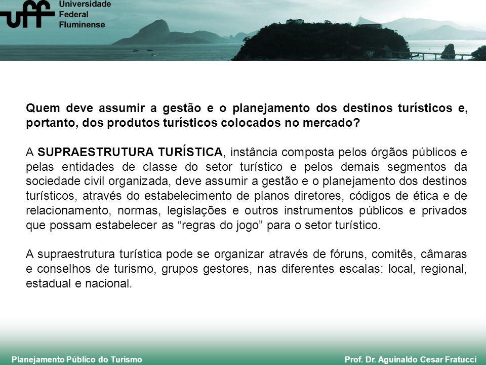 Planejamento Público do Turismo Prof. Dr. Aguinaldo Cesar Fratucci Quem deve assumir a gestão e o planejamento dos destinos turísticos e, portanto, do