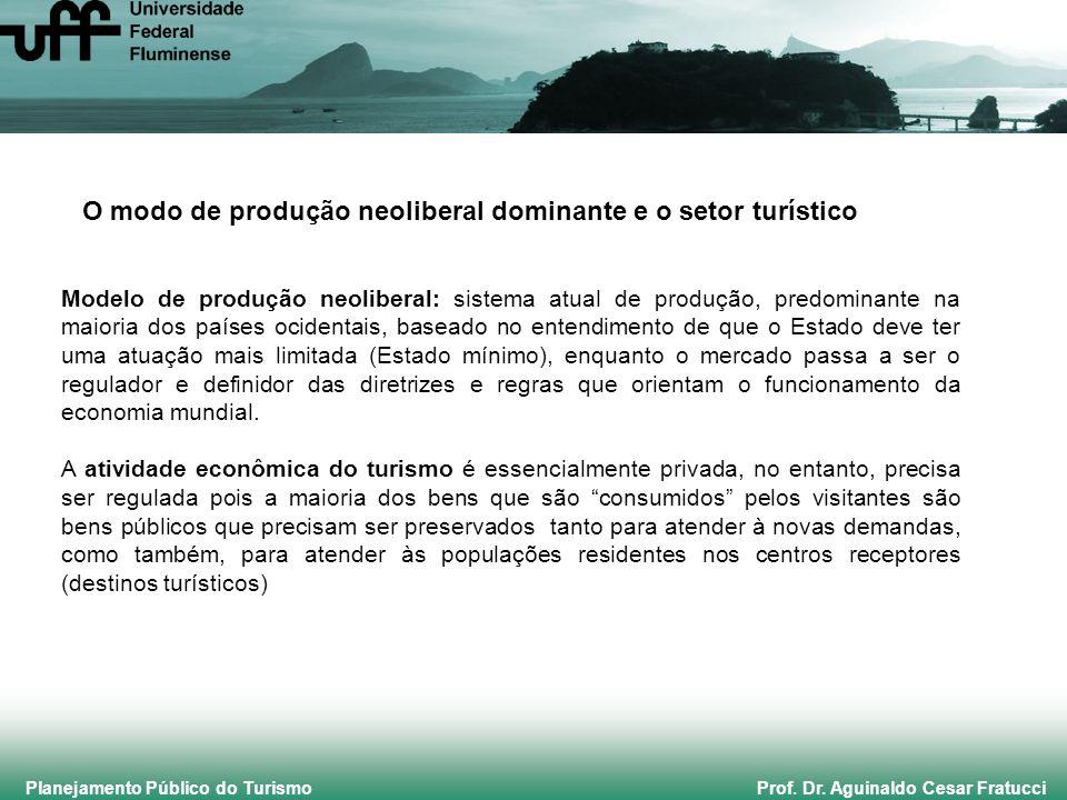 Planejamento Público do Turismo Prof. Dr. Aguinaldo Cesar Fratucci O modo de produção neoliberal dominante e o setor turístico Modelo de produção neol