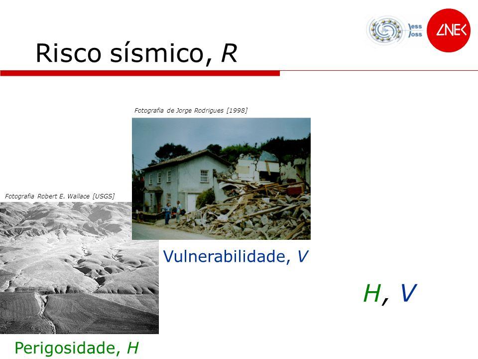 Risco sísmico, R Fotografia Robert E. Wallace [USGS] Perigosidade, H H, V Fotografia de Jorge Rodrigues [1998] Vulnerabilidade, V