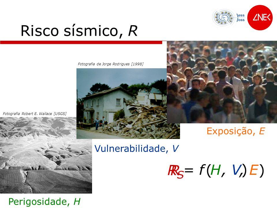 , E Risco sísmico, R Fotografia Robert E. Wallace [USGS] Perigosidade, H H= f (, V RSRS ) R ) Fotografia de Jorge Rodrigues [1998] Vulnerabilidade, V