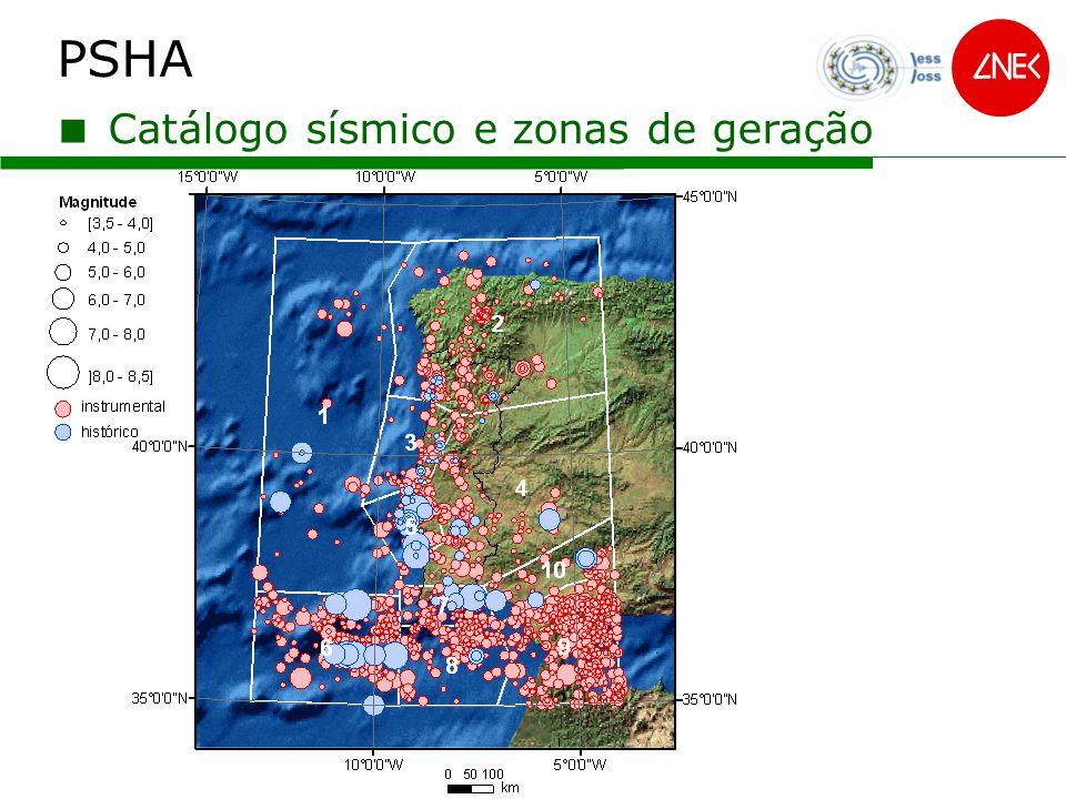PSHA Catálogo sísmico e zonas de geração