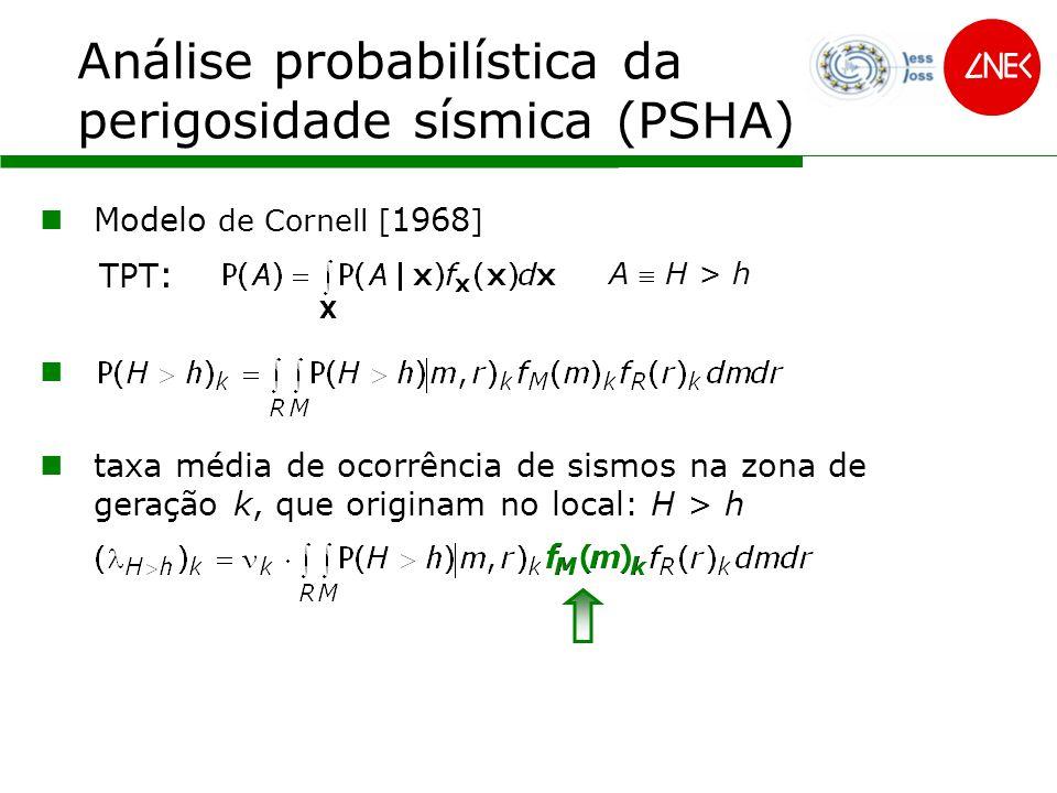 taxa média de ocorrência de sismos na zona de geração k, que originam no local: H > h Modelo de Cornell [ 1968 ] TPT : A H > h Análise probabilística