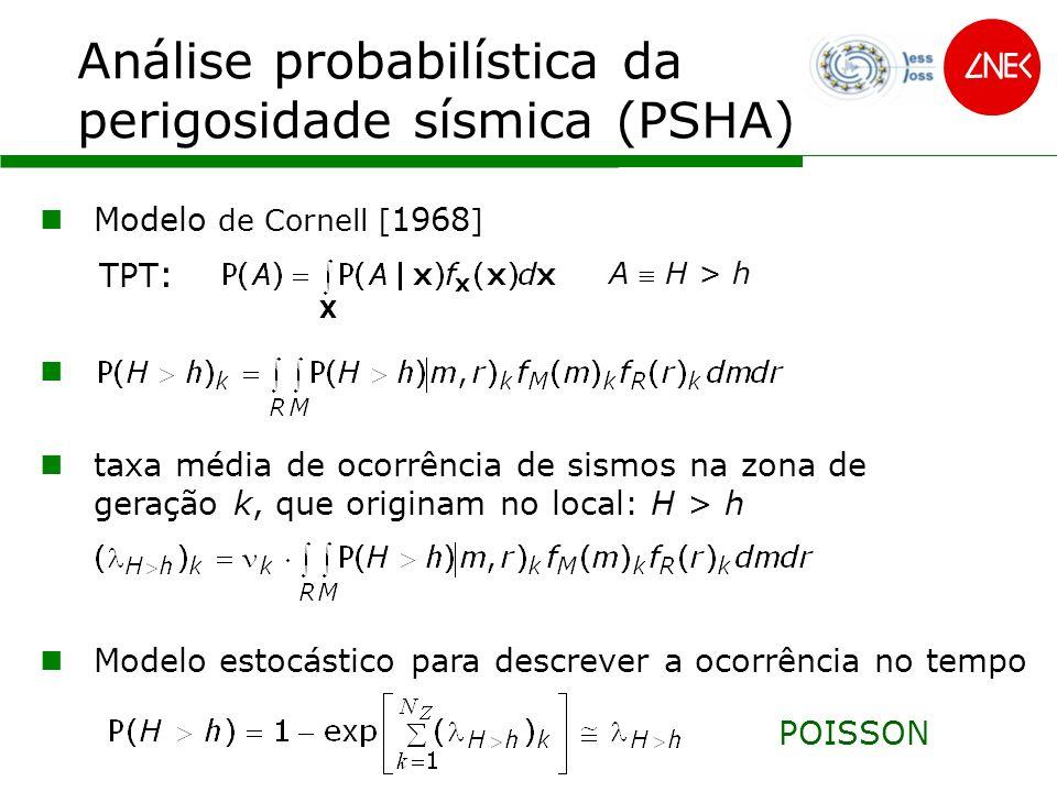 Análise probabilística da perigosidade sísmica (PSHA) Modelo de Cornell [ 1968 ] Modelo estocástico para descrever a ocorrência no tempo taxa média de