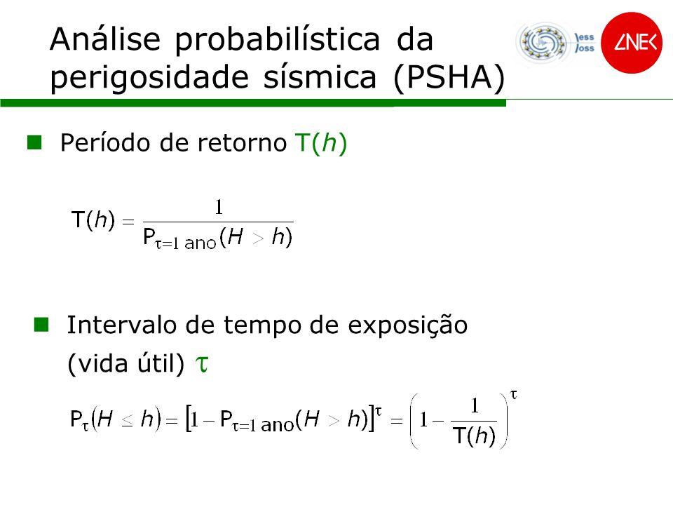 Análise probabilística da perigosidade sísmica (PSHA) Período de retorno T(h) Intervalo de tempo de exposição (vida útil)