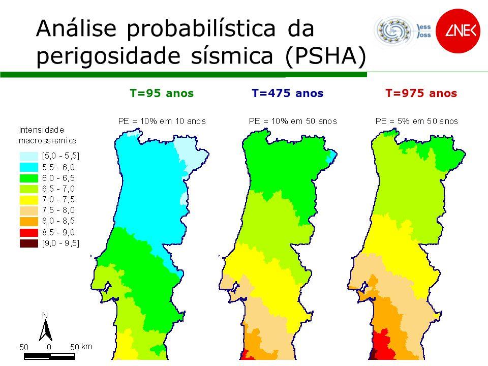 Análise probabilística da perigosidade sísmica (PSHA) T=975 anosT=475 anosT=95 anos