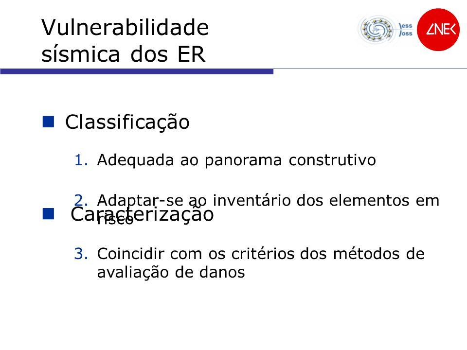 Vulnerabilidade sísmica dos ER Classificação Caracterização 1.Adequada ao panorama construtivo 3.Coincidir com os critérios dos métodos de avaliação d
