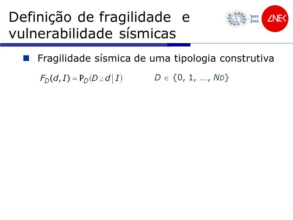 D {0, 1,, N D } Definição de fragilidade e vulnerabilidade sísmicas Fragilidade sísmica de uma tipologia construtiva