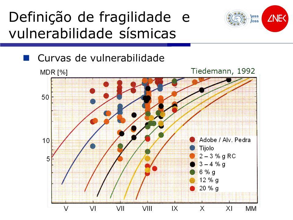 Definição de fragilidade e vulnerabilidade sísmicas Curvas de vulnerabilidade Tiedemann, 1992
