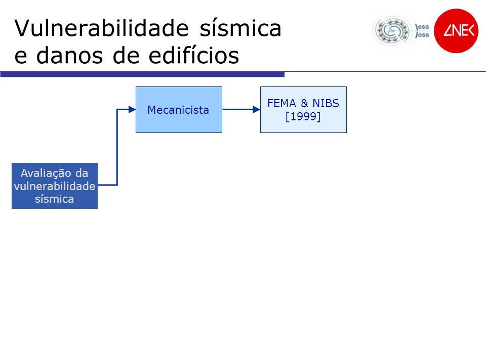 Vulnerabilidade sísmica e danos de edifícios Mecanicista FEMA & NIBS [1999] Avaliação da vulnerabilidade sísmica