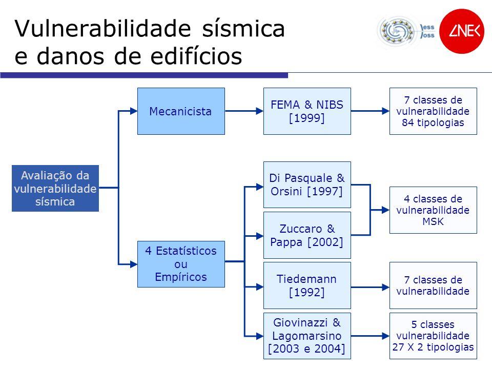 Vulnerabilidade sísmica e danos de edifícios 4 Estatísticos ou Empíricos Mecanicista FEMA & NIBS [1999] Avaliação da vulnerabilidade sísmica Zuccaro &