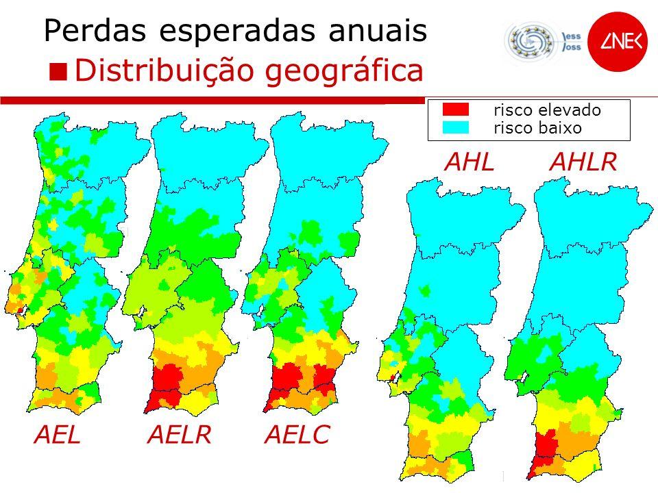 Perdas esperadas anuais Distribuição geográfica AELAELRAELC AHLRAHL risco elevado risco baixo