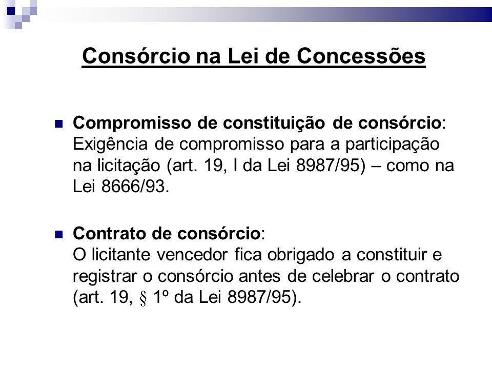 Consórcio na Lei de Concessões Compromisso de constituição de consórcio: Exigência de compromisso para a participação na licitação (art. 19, I da Lei