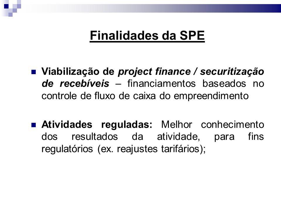 Finalidades da SPE Viabilização de project finance / securitização de recebíveis – financiamentos baseados no controle de fluxo de caixa do empreendim