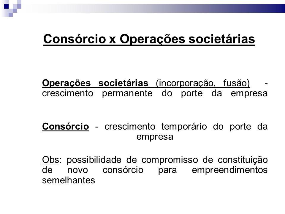 Consórcio x Operações societárias Operações societárias (incorporação, fusão) - crescimento permanente do porte da empresa Consórcio - crescimento tem