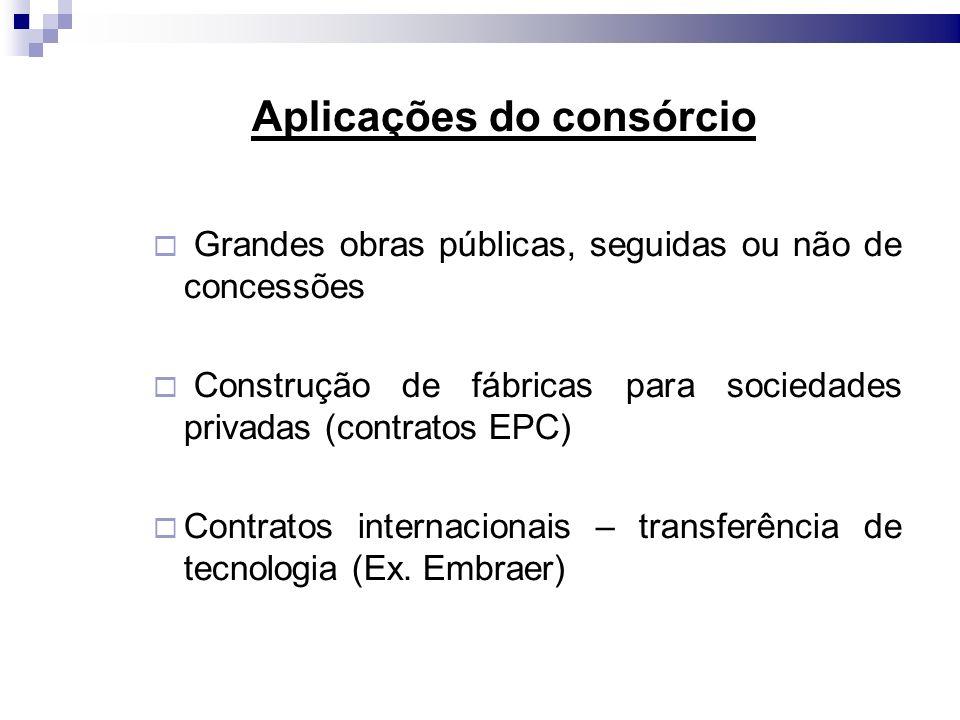 Aplicações do consórcio Grandes obras públicas, seguidas ou não de concessões Construção de fábricas para sociedades privadas (contratos EPC) Contrato