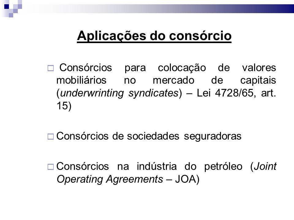 Aplicações do consórcio Consórcios para colocação de valores mobiliários no mercado de capitais (underwrinting syndicates) – Lei 4728/65, art. 15) Con