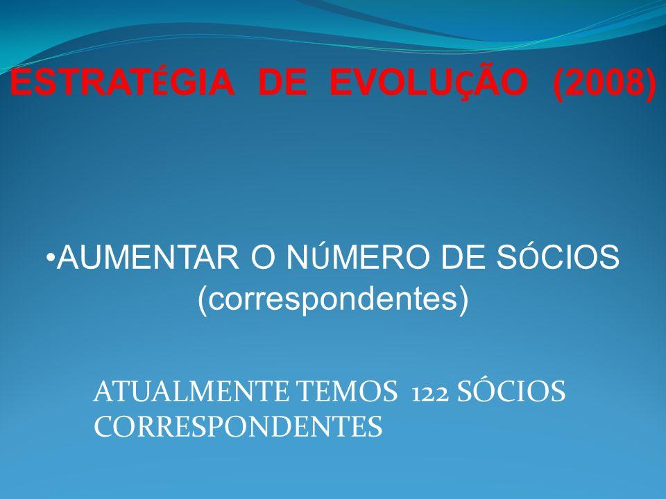 ESTRAT É GIA DE EVOLU Ç ÃO (2008) AUMENTAR O N Ú MERO DE S Ó CIOS (correspondentes) ATUALMENTE TEMOS 122 SÓCIOS CORRESPONDENTES