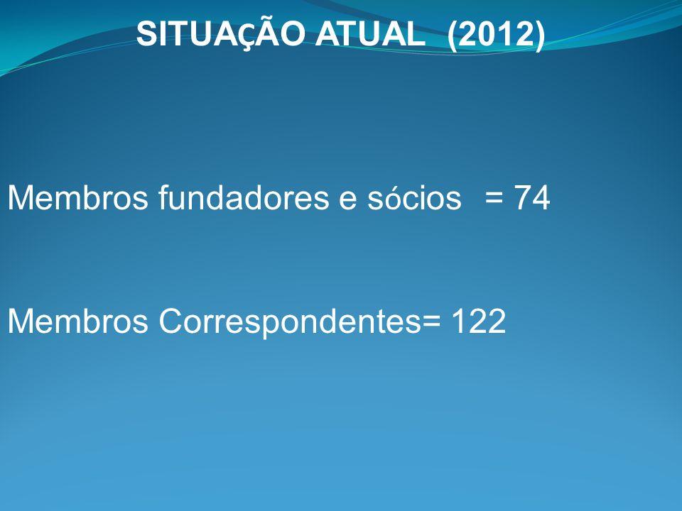 SITUA Ç ÃO ATUAL (2012) Membros fundadores e s ó cios = 74 Membros Correspondentes= 122