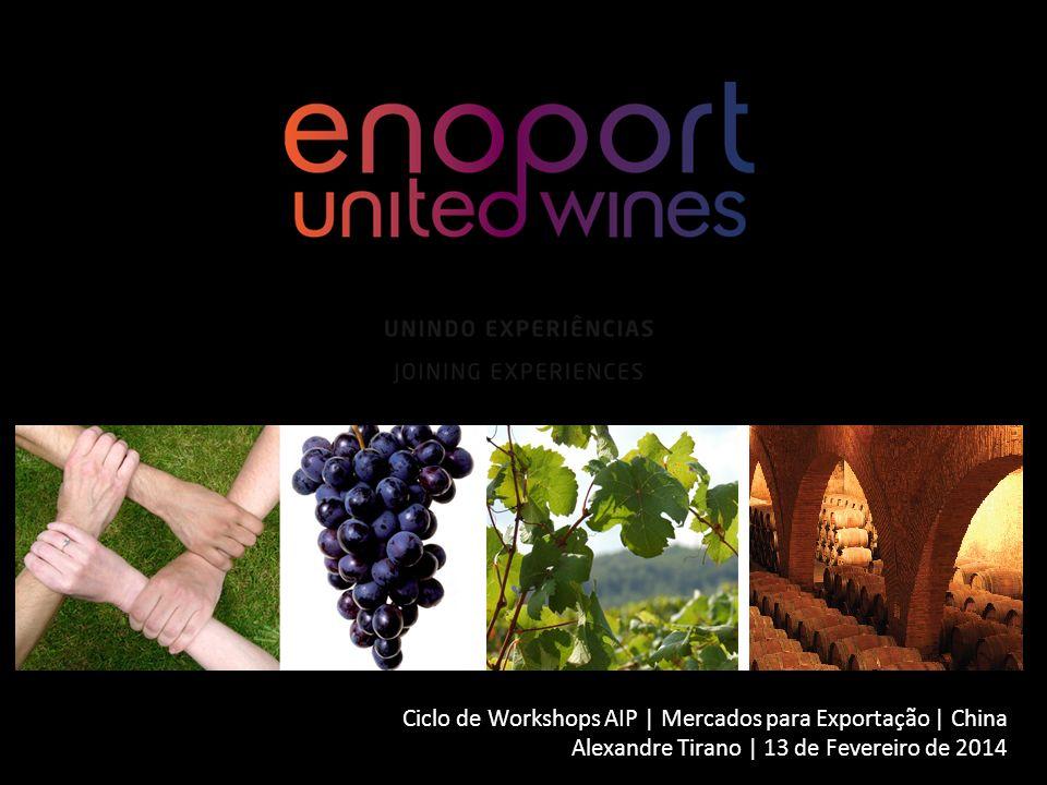 Ciclo de Workshops AIP | Mercados para Exportação | China Alexandre Tirano | 13 de Fevereiro de 2014