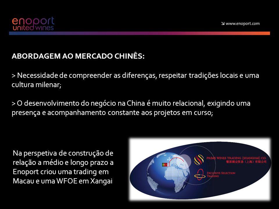 ABORDAGEM AO MERCADO CHINÊS: > Necessidade de compreender as diferenças, respeitar tradições locais e uma cultura milenar; > O desenvolvimento do negó