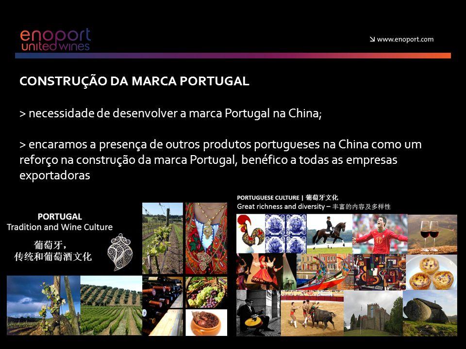 CONSTRUÇÃO DA MARCA PORTUGAL > necessidade de desenvolver a marca Portugal na China; > encaramos a presença de outros produtos portugueses na China como um reforço na construção da marca Portugal, benéfico a todas as empresas exportadoras