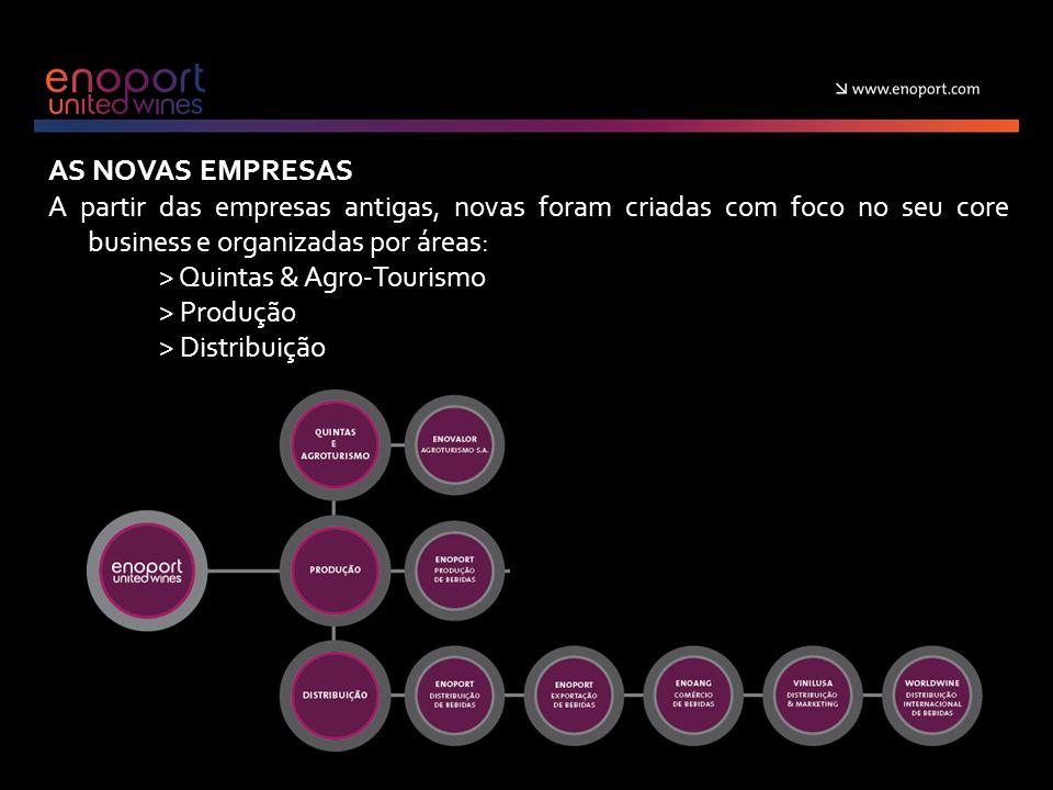 AS NOVAS EMPRESAS A partir das empresas antigas, novas foram criadas com foco no seu core business e organizadas por áreas: > Quintas & Agro-Tourismo > Produção > Distribuição