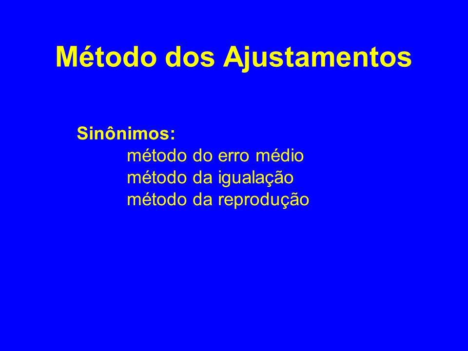 Método dos Ajustamentos Sinônimos: método do erro médio método da igualação método da reprodução