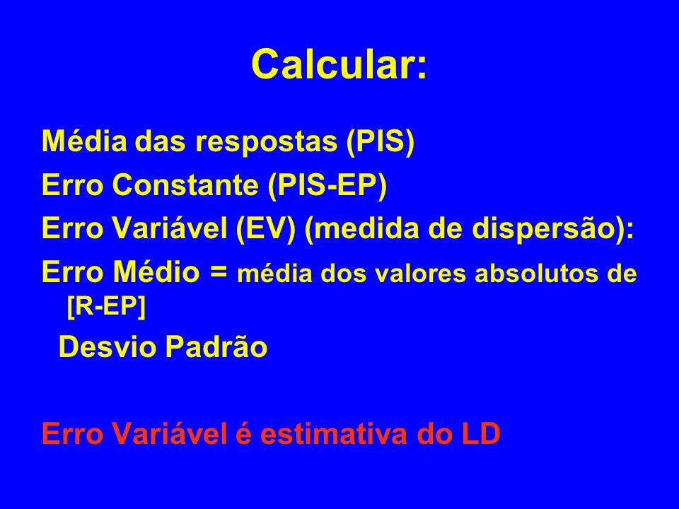 Calcular: Média das respostas (PIS) Erro Constante (PIS-EP) Erro Variável (EV) (medida de dispersão): Erro Médio = média dos valores absolutos de [R-EP] Desvio Padrão Erro Variável é estimativa do LD