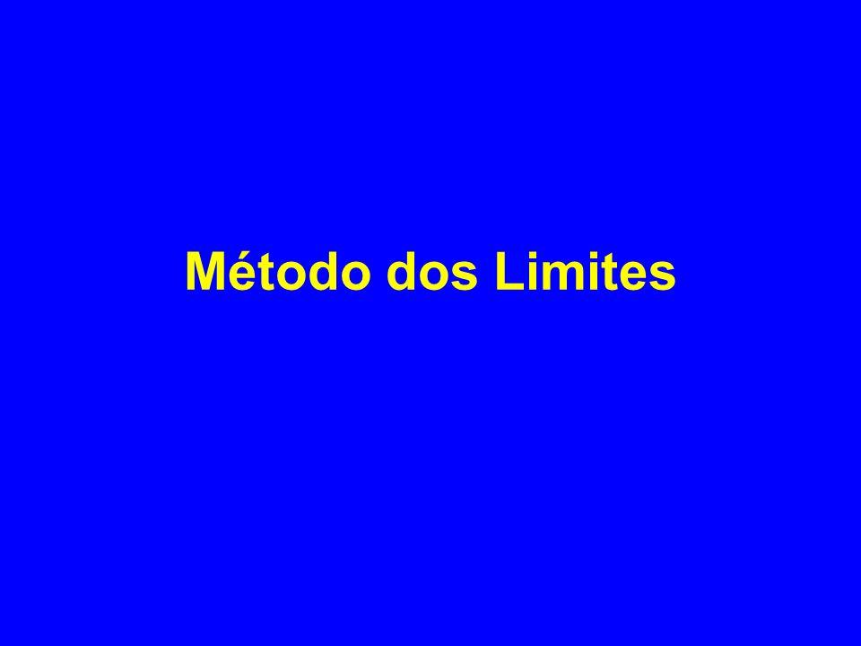 Método dos Limites