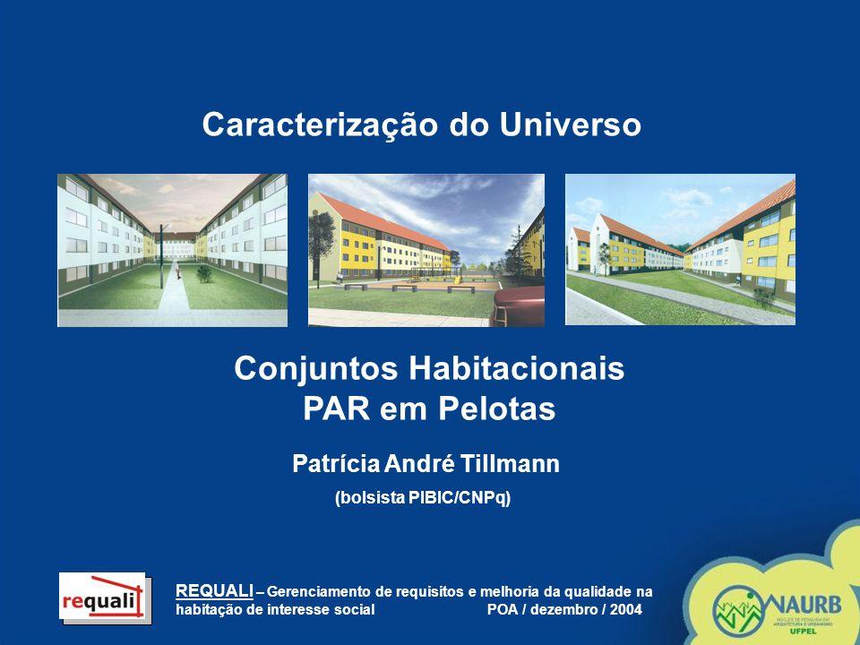 Caracterização do Universo Conjuntos Habitacionais PAR em Pelotas Patrícia André Tillmann (bolsista PIBIC/CNPq) REQUALI – Gerenciamento de requisitos