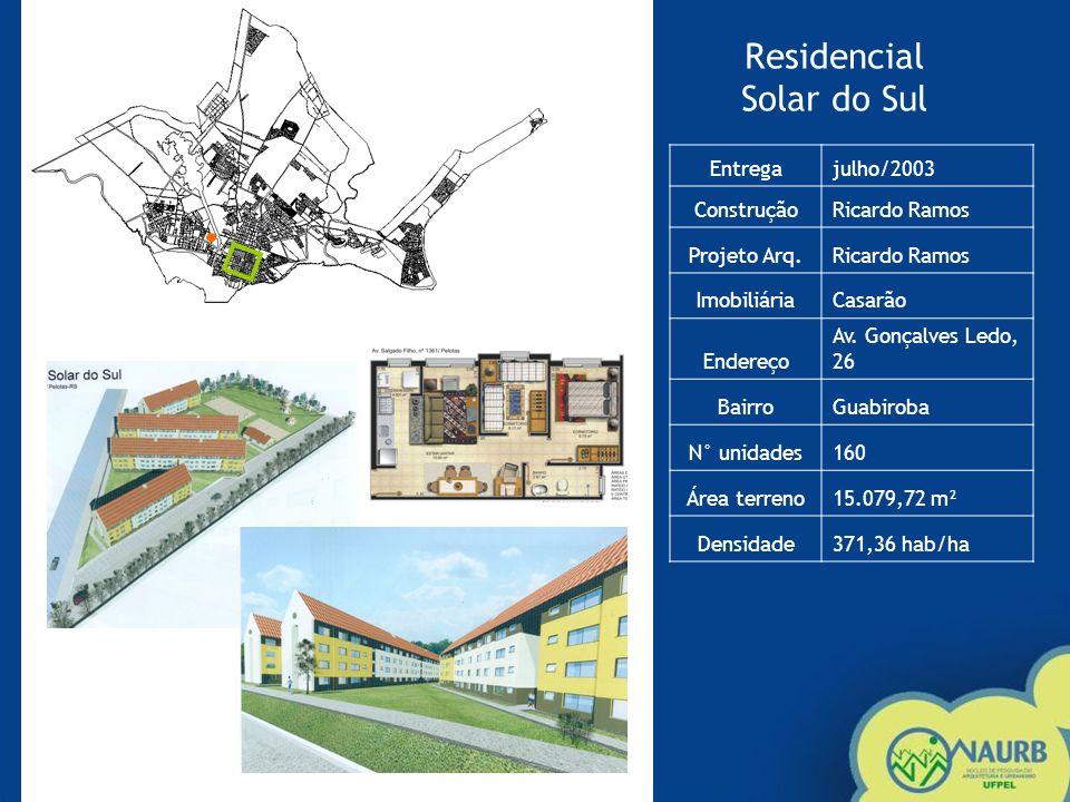 Residencial Solar do Sul Entregajulho/2003 ConstruçãoRicardo Ramos Projeto Arq.Ricardo Ramos ImobiliáriaCasarão Endereço Av. Gonçalves Ledo, 26 Bairro