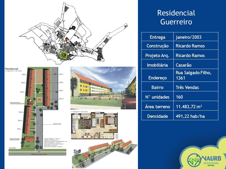 Residencial Guerreiro Entregajaneiro/2003 ConstruçãoRicardo Ramos Projeto Arq.Ricardo Ramos ImobiliáriaCasarão Endereço Rua Salgado Filho, 1361 Bairro